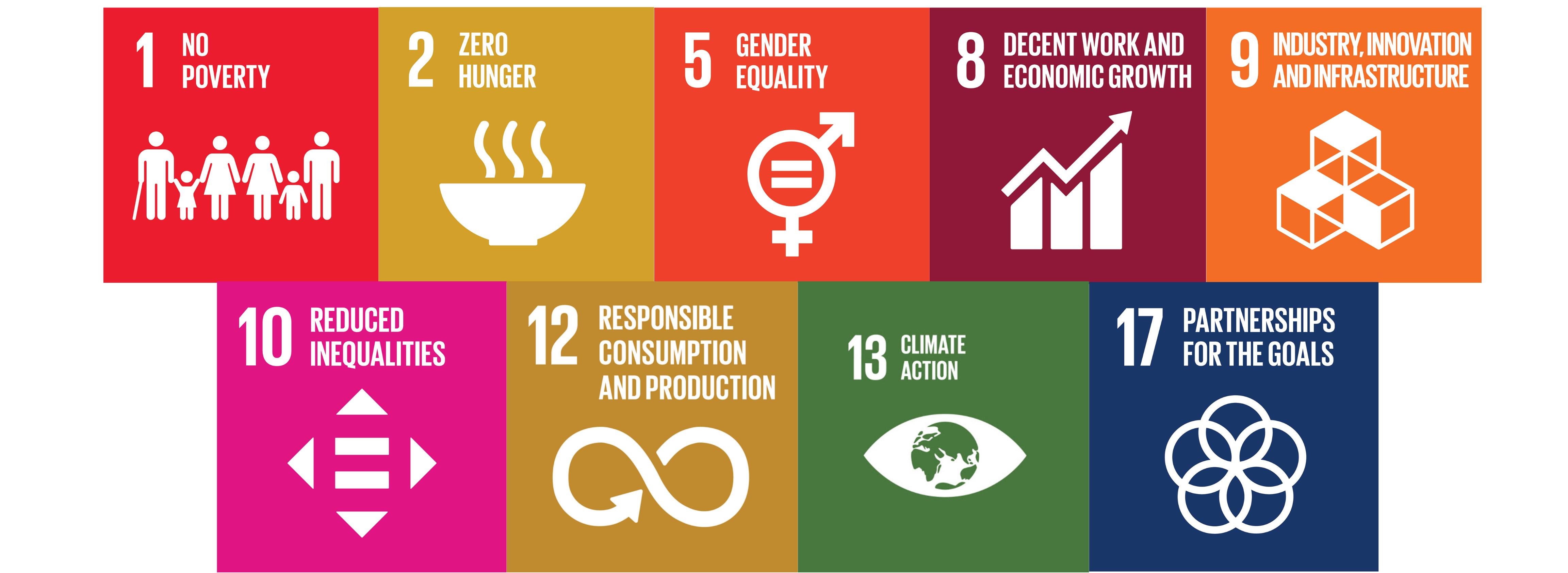 Sustainable_Development_Objectives_Circoax